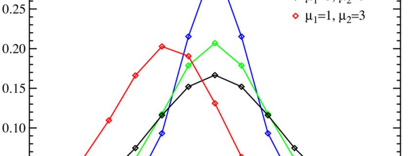 Featured Image Courtesy of Maksim (Wikipedia)